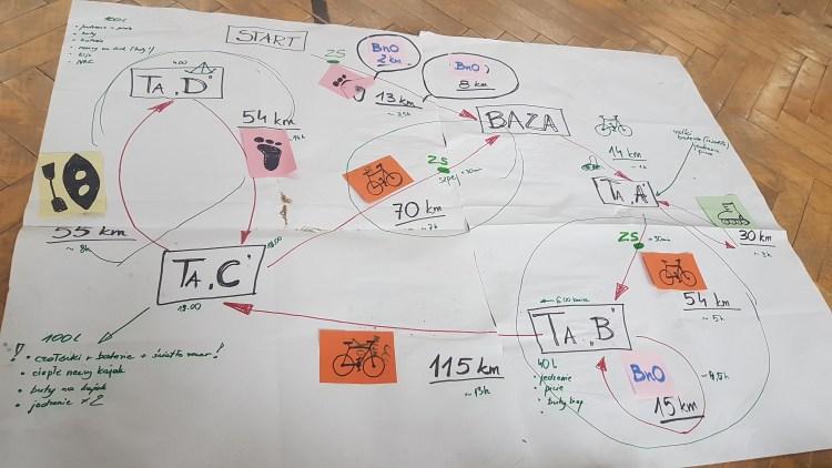 Schemat trasy rajdu rozrysowany przez Marysię.