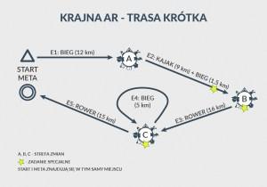 KAR2018 - TRASA KRÓTKA - SCHEMAT-01