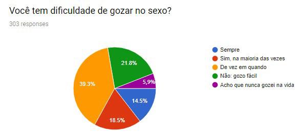 pesquisa1