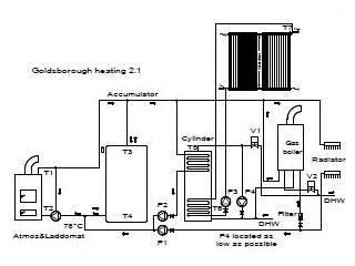 Priority Valve Diagram Sr 5 Valve Diagram Wiring Diagram