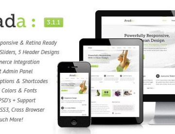 grafika szablonu WordPress - Avada