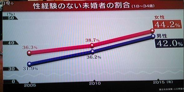 %e6%9c%aa