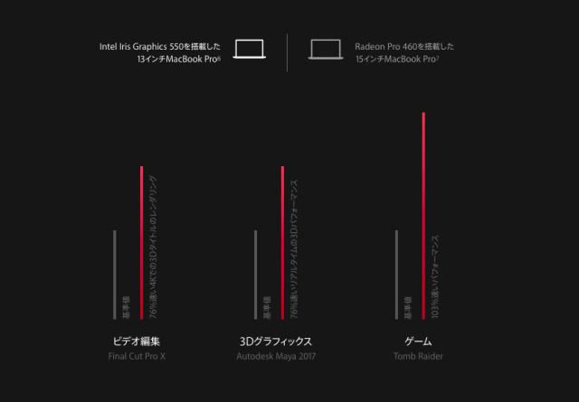 2016 10 28 17.53.31 - 新型MacBook Proついに発表!
