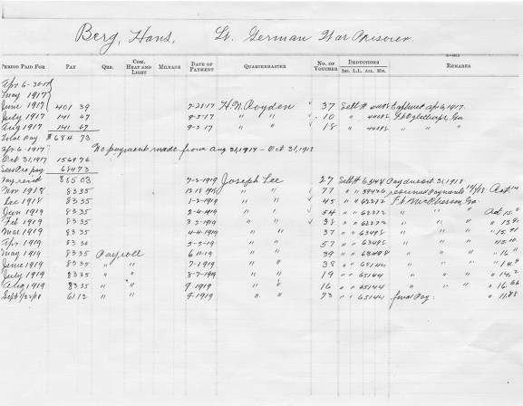 Hans Berg Pay Voucher,  National Personnel Records Center (Archival Operations Branch) (NRPAO), Series: U.S. Army Warrant Officer Pay Cards, compiled 1917 - 1921, ARC ID: 3518560