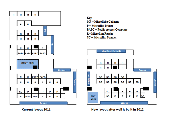 Warner Research Center Layout