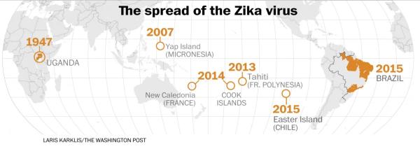 A propagação do Zika vírus pelo mundo