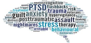 ptsd brain of words--children of narcissists