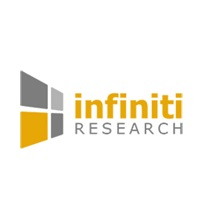 Infiniti Research Marketing Solutions India