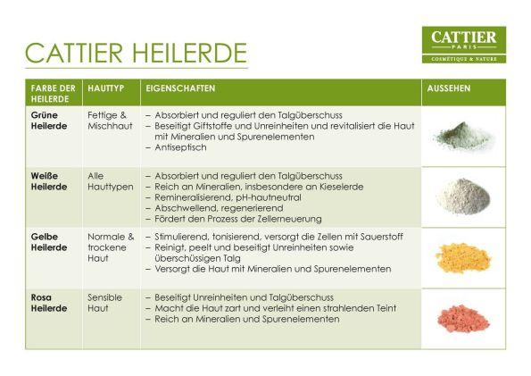 Cattier Heilerde Produkte *Werbung* 3