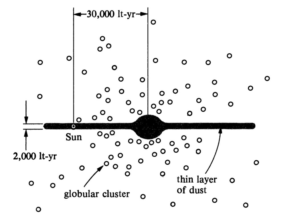 medium resolution of category science