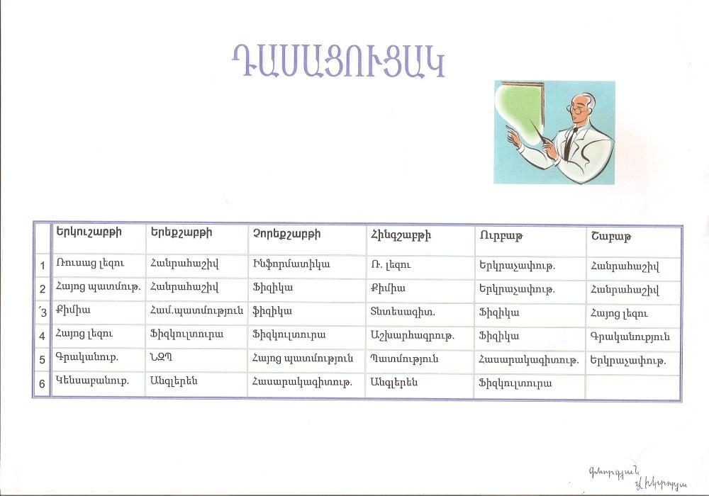 Գործնական աշխատանք՝ դասացուցակի կազմում (1/6)