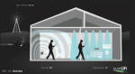 An Explanation to LiFi, A New Kind of Internet Networking System 7
