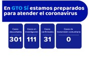 SUBE A 31 EL NÚMERO DE CASOS DE COVID-19