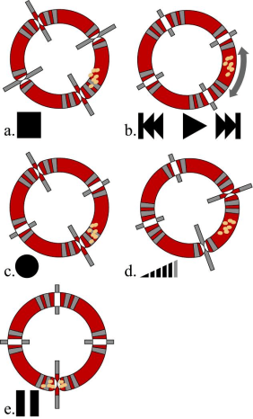 Knotting-controls for the music sleeve
