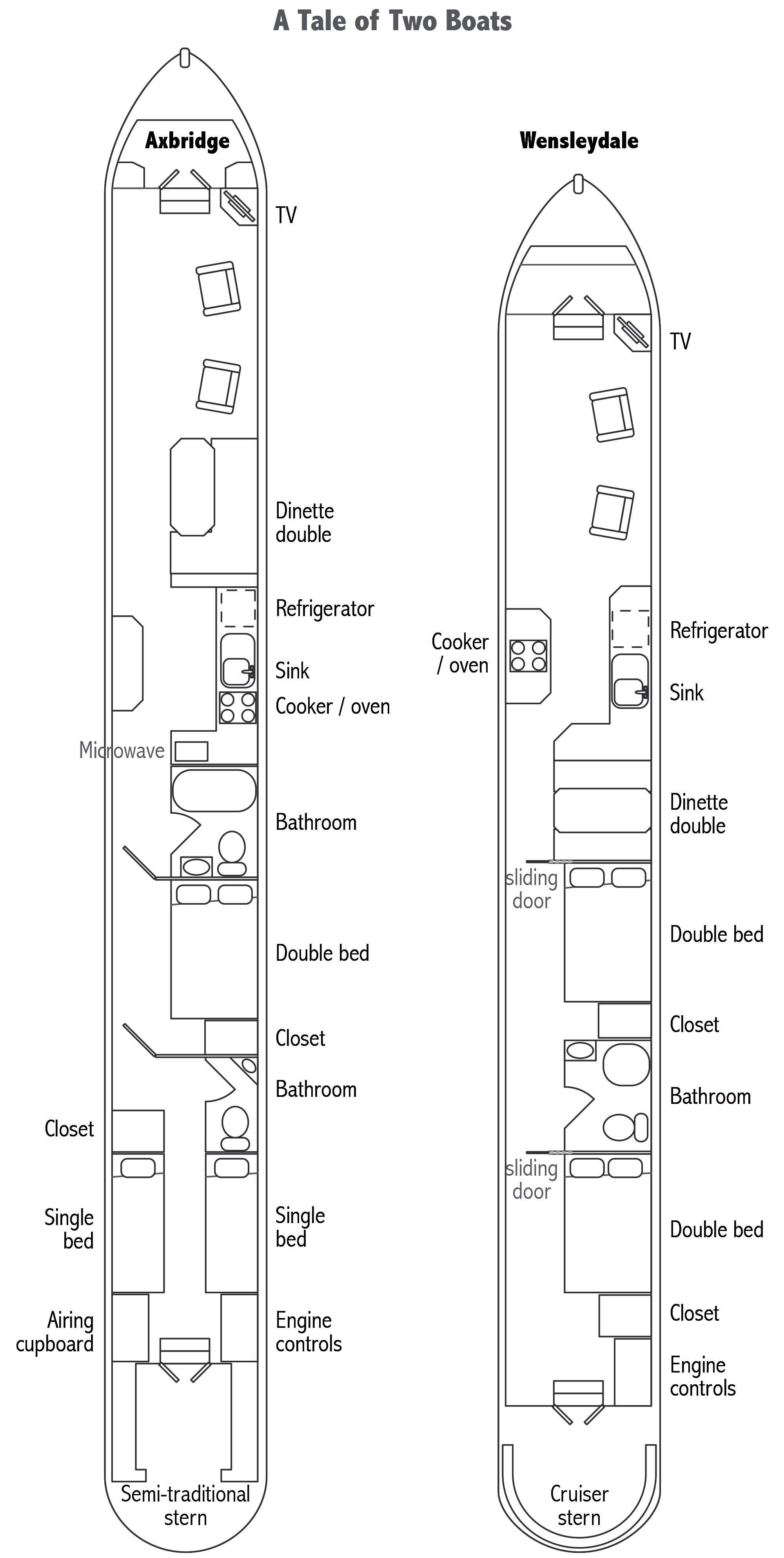 Javelin Bass Boat Wiring Diagram