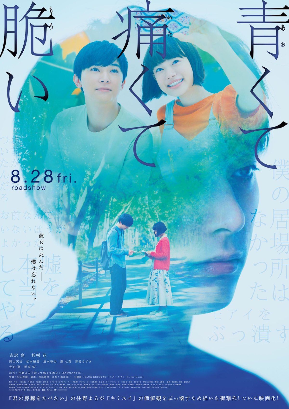Blue, Painful, and Brittle (2020) Subtitle Indonesia