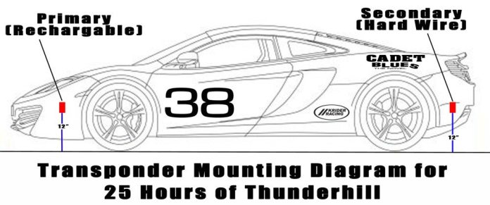 This diagram shows the best places to mount your MyLaps transponders for the 25 Hours of Thunderhill, where two transponders are required. The best height is between 12 and 24 inches from the ground with nothing between the bottom of the transponder and the track surface. For two transponders, it is better to have one at the front of the car (the primary one) and a secondary one near the rear of the car. The separation of the two transponders on the same car helps the timing and scoring system work as it should.