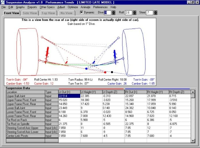 "The Performance Trends Suspension Analysis software illustrates the extreme movement of the roll center on a strut car. This screen shot shows a double ""A"" arm system, but the software also works with strut suspensions."