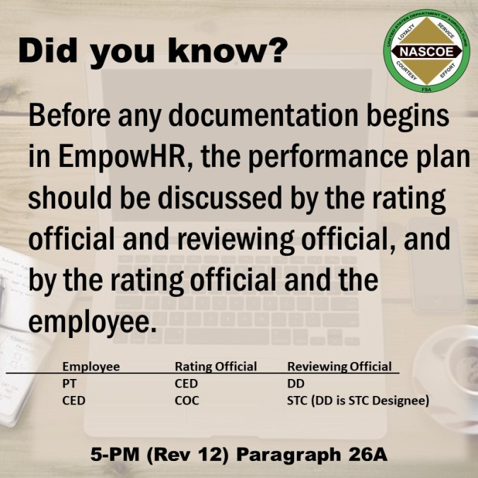 Did you know?  Before any documentation begins in EmpowHR, the performance plan should be discussed by the rating official and reviewing official, and by the rating official and the employee. 5-PM (Rev 12) Paragraph 26A.