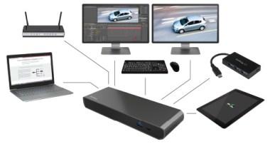 Daisy Chain via Thunderbolt 2017 4K 5K Monitor advantages of Mac Daisy Chain