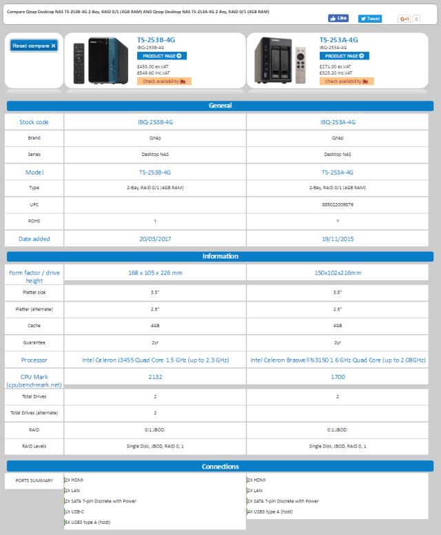 The QNAP TS-253B NAS versus the TS-253A NAS - OId vs New in this QNAP 2-Bay Faceoff