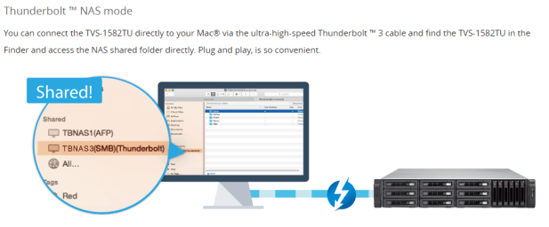 The QNAP TVS-1582TU finally revealled The Thunderbolt 3 Rackmount tb3 das