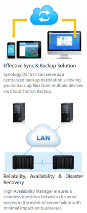 The Synology DS1517 File Server 5-Bay NAS - For those of a business frame of mind 3