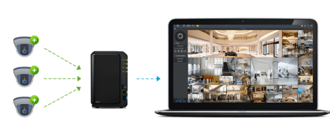 which_nas_should_you_buy_for_synology_surveillance