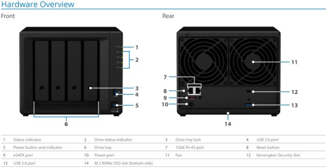 The Synology DS918+ 4-Bay Diskstation NAS Server – Specs And Details Revealed