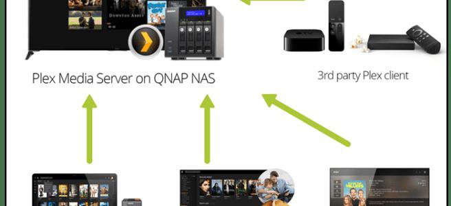 Netgear Media Server Not Showing All Files