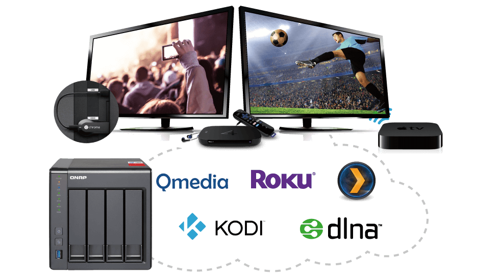 Recommended Devices for Streaming your NAS Multimedia in the