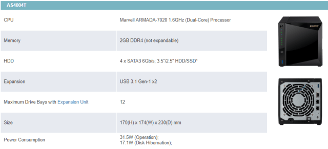 Asustor AS4004t or Synology DS918+ - NAS Compares