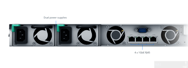 Synology RS820+ and RS820RP+ Rackmount NAS Drive Revealed