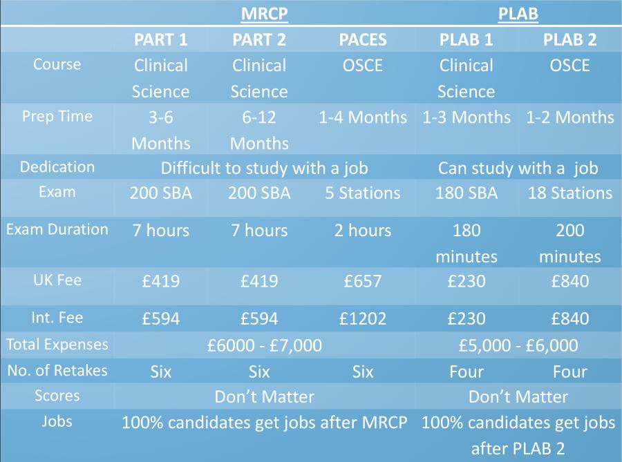 PLAB vs MRC.png