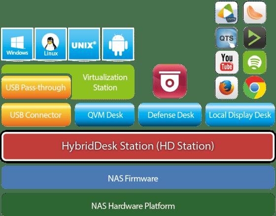 HybridDesk-Station20_V