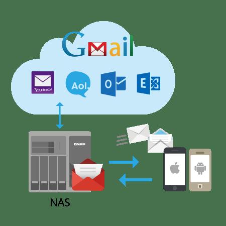 qmail-agent-en-QTS-4.3