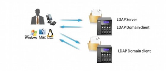 active-directory-en-QTS-4.3