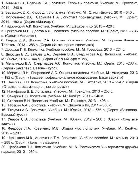 spisok-literatury-2014-po-logistike