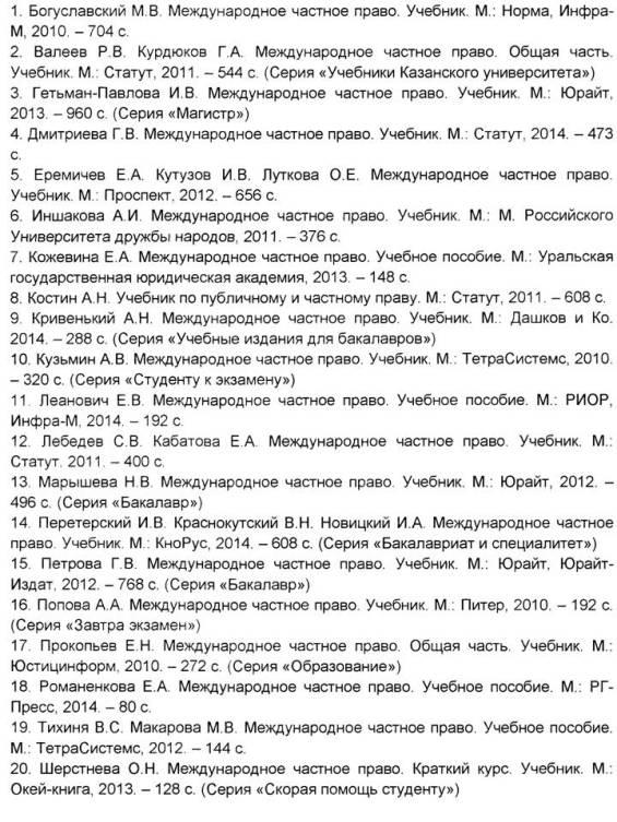 spisok-literatury-2014-po-mezhdunarodnomu-chastnomu-pravu
