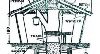 Hình nhà thấp