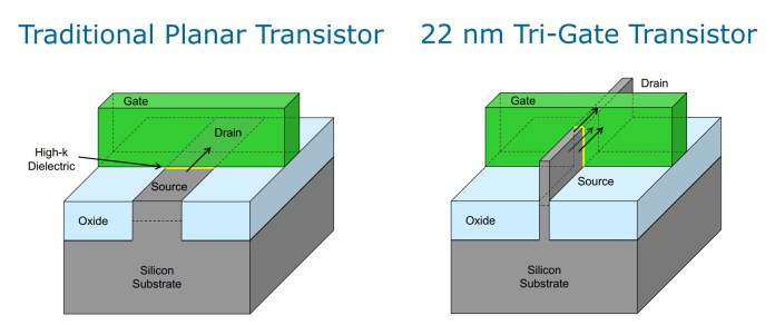 transistor-comparison-for-battery