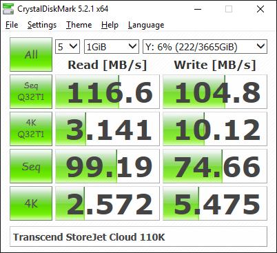 Transcend StoreJet Cloud 110K Crystal Disk Mark