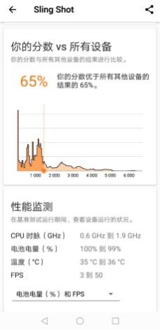 Huawei Nova 3i Kirin 710