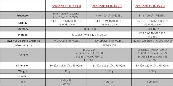Review - ASUS ZenBook 13 UX333F: This is how 95% screen-to-body ratio look like 15