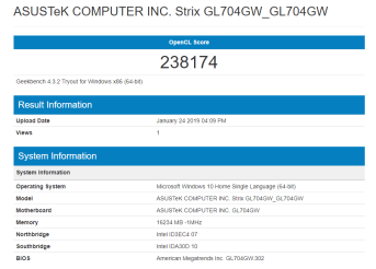 GL704-RTX-Geekbench-OpenCL