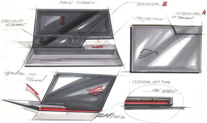 ASUS ROG Face Off BMW Designworks