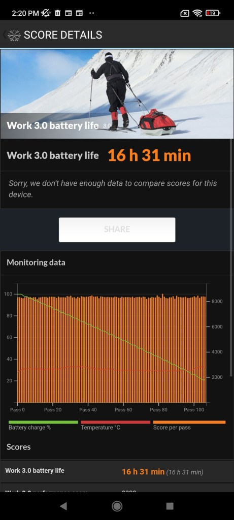 Redmi Note 10 5G battery