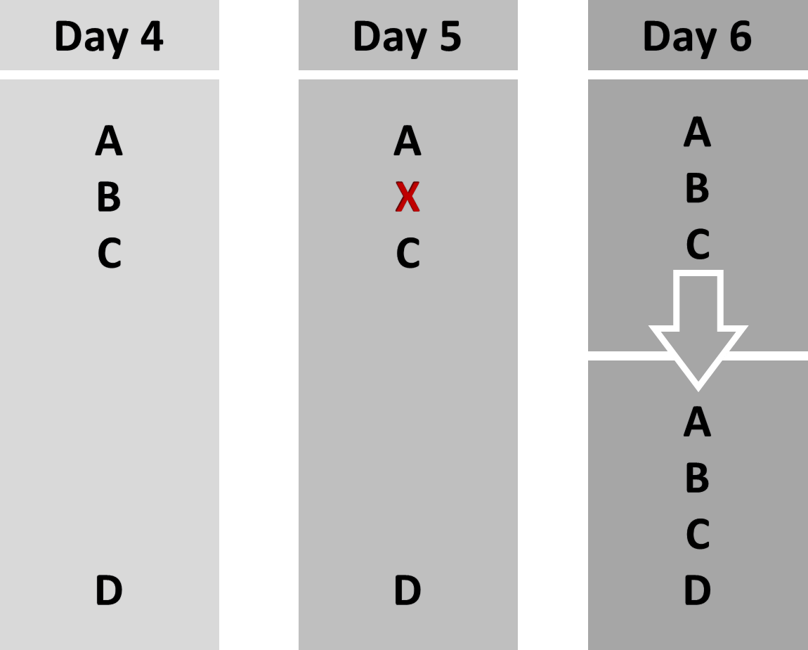 Creation-days-4-6