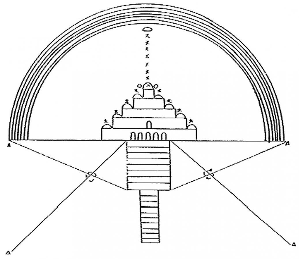 manichaean temple