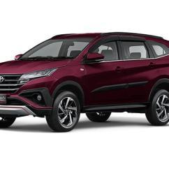 Harga Toyota Grand New Avanza 2018 Jual All Yaris Trd 2014 Dealer Kebumen Nasmoco Rush